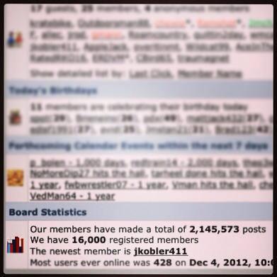 16000 Forum Members