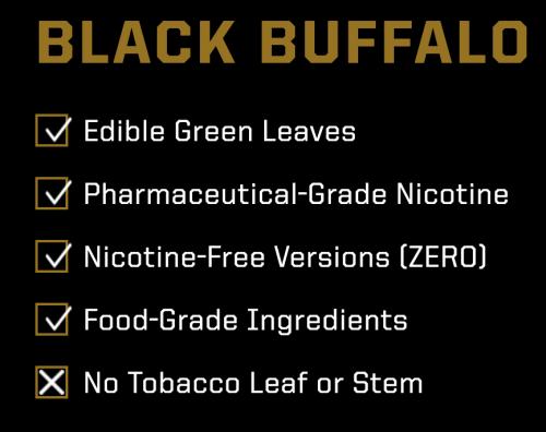 Black Buffalo Ingredients 2
