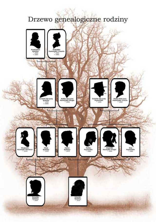 Jak zrobić drzewo genealogiczne rodziny