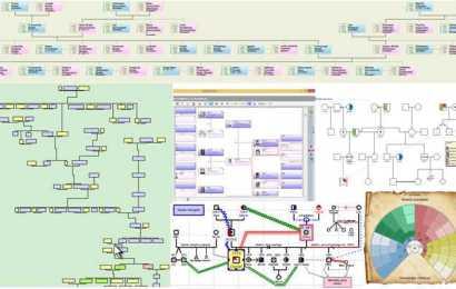 Drzewo genealogiczne rodziny w komputerze