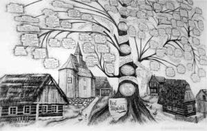 jak narysowac drzewo genealogiczne rodziny