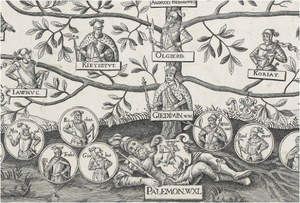 Jak zrobić drzewo genealogiczne – poradnik