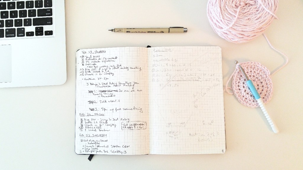 Bullet Journal spread, and why I've come back to my BuJo after a break.