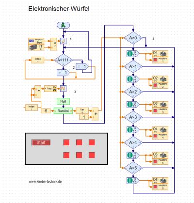 Elektronischer Würfel mit fischertechnik ROBO Pro