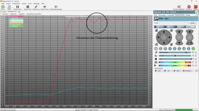 3D-Drucker PID Tuning für Extruder und Heizbett