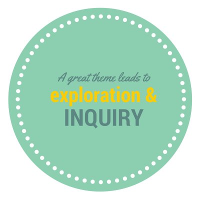 KINDERGARTEN THEMES – WORKSHEETS OR INQUIRY?