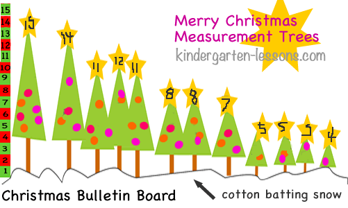 Math Christmas Bulletin board