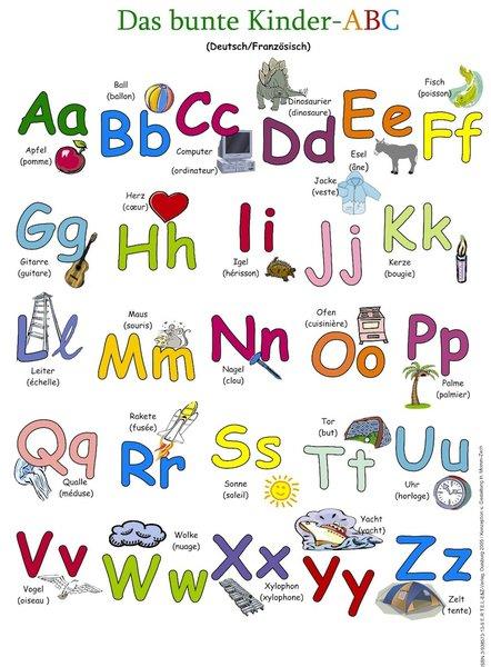 ABC Poster DeutschFranzsisch Buchstabenposter Im