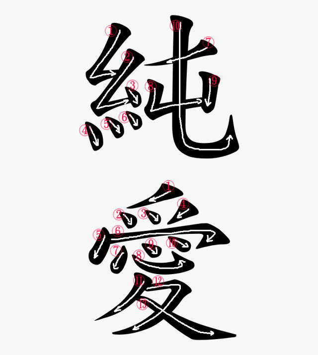 Kanji Writing Order For 純愛 - Word Love In Japanese, HD Png