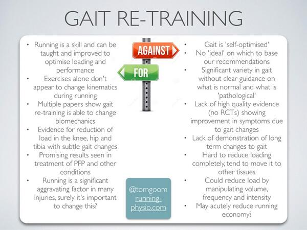 running gait re-training