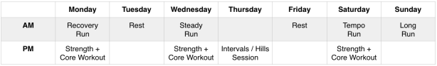 Strength Training Workouts for Runners - core exercises for runners