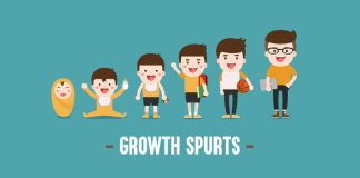 The Meaning of Growth Spurts
