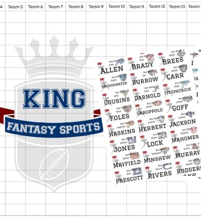 Draft Board UK Fantasy Football King Fantasy Sports