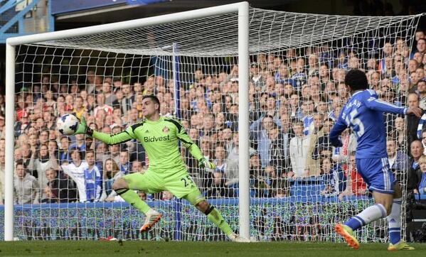 Salah vs Sunderland