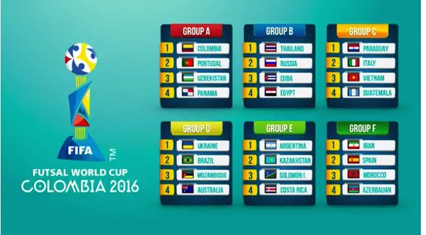 Futsal: 2016 World Cup draw announced