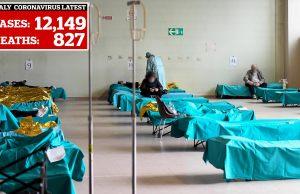 Italy Corona Virus death cases