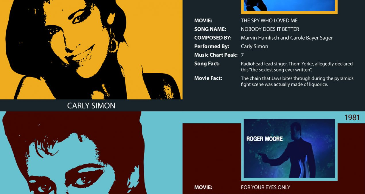 [Infograph] The BEST Bond themes of all time