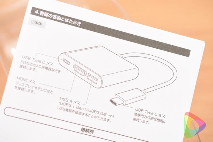USB Type-Cマルチ変換アダプタの説明書