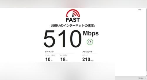 PCの接続スピードの違い
