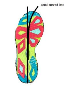 blog intoeing_semi curved last shoe pic