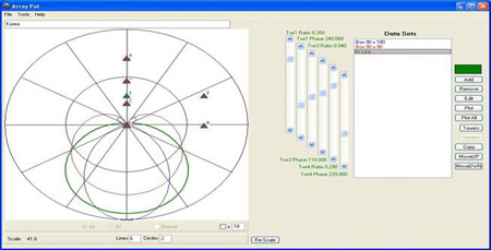Directional Antenna Pattern | Kintronic Labs