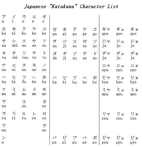 Sistema De Escritura Japones Kirai