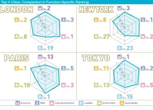 tokyoglobalpowercity2