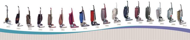 Timeline of Kirby vacuum models