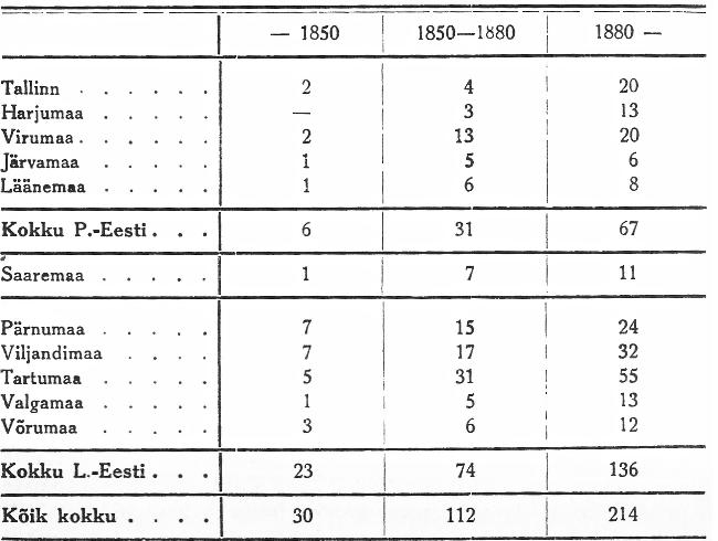 kultuuri-tabel-1.JPG