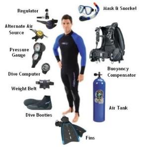 Scuba-Diving-Equipment 1
