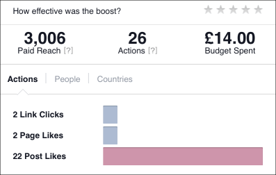 Facebook results3
