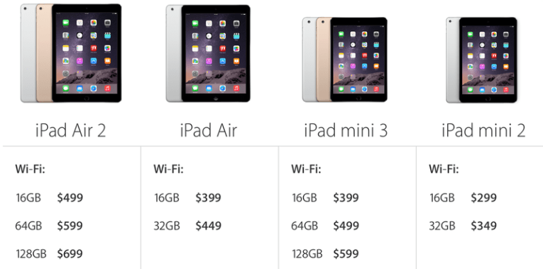 ipad-comparison.png