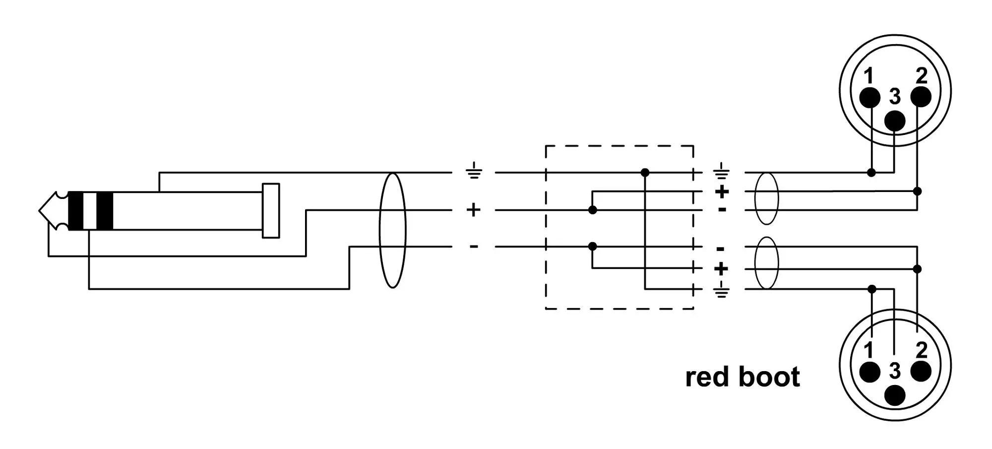 Cordial Cfy 1 8 Wmm Xlr Adapterkabel 1 8 M Schwarz