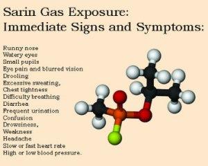 Sarin-gas