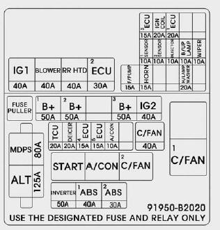 diagram kia soul fuse box diagram car file dh87106 Kia Soul Head 2011 kia soul fuse box diagram free wiring diagram for you