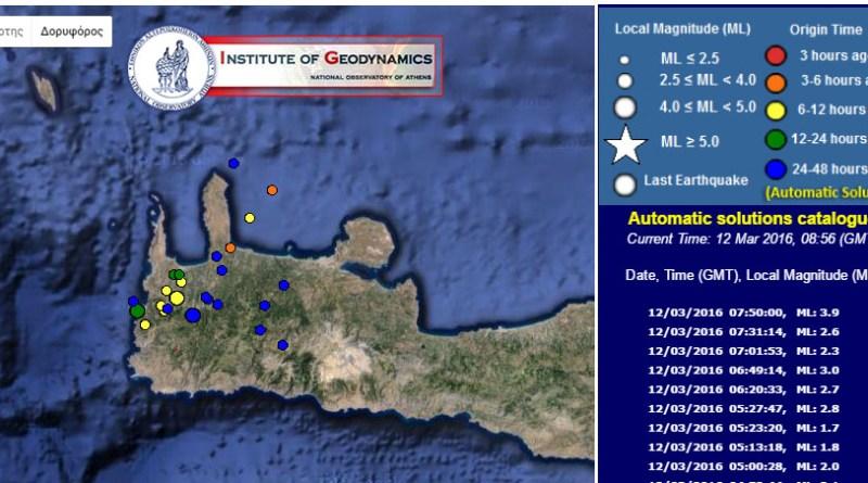earthquakes12-3-2016