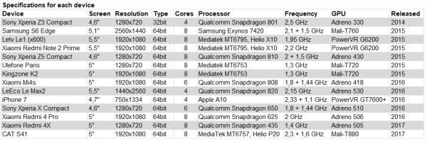 https://i1.wp.com/www.kiswum.com/wp-content/uploads/CAT_S41/Device.png?resize=600%2C199&ssl=1