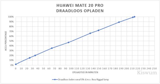 https://i1.wp.com/www.kiswum.com/wp-content/uploads/Huawei_Mate20Pro/Mate20_Qi-Small.png?w=734&ssl=1