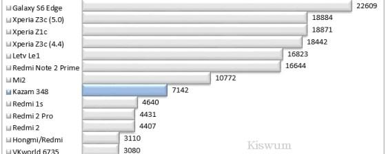 https://i1.wp.com/www.kiswum.com/wp-content/uploads/Kazam_348/Screenshot_2015-11-15_21-11-00.jpg?resize=560%2C224&ssl=1