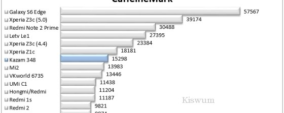https://i1.wp.com/www.kiswum.com/wp-content/uploads/Kazam_348/Screenshot_2015-11-15_21-11-37.jpg?resize=560%2C224&ssl=1