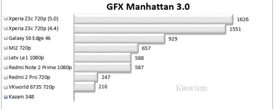 https://i1.wp.com/www.kiswum.com/wp-content/uploads/Kazam_348/Screenshot_2015-11-15_21-11-58.jpg?resize=560%2C224&ssl=1