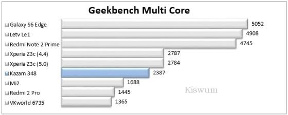 https://i1.wp.com/www.kiswum.com/wp-content/uploads/Kazam_348/Screenshot_2015-11-15_21-12-34.jpg?resize=560%2C224&ssl=1