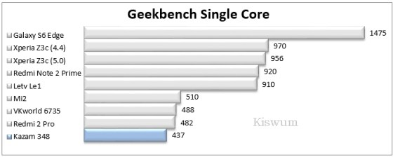 https://i1.wp.com/www.kiswum.com/wp-content/uploads/Kazam_348/Screenshot_2015-11-15_21-12-52.jpg?resize=560%2C224&ssl=1