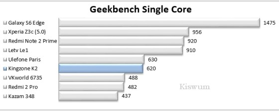 https://i1.wp.com/www.kiswum.com/wp-content/uploads/Kingzone_K2/Screenshot_2016-03-06_22-16-23.jpg?resize=560%2C224&ssl=1