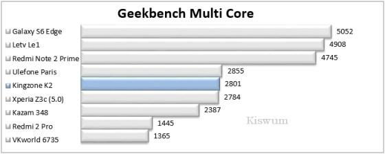 https://i1.wp.com/www.kiswum.com/wp-content/uploads/Kingzone_K2/Screenshot_2016-03-06_22-16-32.jpg?resize=560%2C224&ssl=1