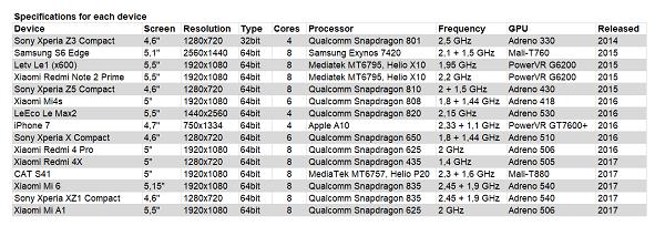 https://i1.wp.com/www.kiswum.com/wp-content/uploads/Xiaomi_A1/Device-Small.png?resize=600%2C204&ssl=1