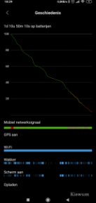 https://i1.wp.com/www.kiswum.com/wp-content/uploads/Xiaomi_Mi9t_pro/Screenshot_045-Small.png?resize=137%2C289&ssl=1