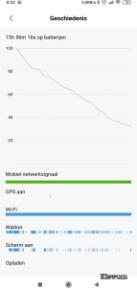 https://i1.wp.com/www.kiswum.com/wp-content/uploads/Xiaomi_Mi9t_pro/Screenshot_049-Small.png?resize=137%2C289&ssl=1