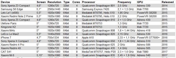 https://i1.wp.com/www.kiswum.com/wp-content/uploads/Xperia_XZ1c/Device.png?resize=600%2C199&ssl=1