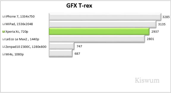 https://i1.wp.com/www.kiswum.com/wp-content/uploads/Xperia_Xc/Screenshot_2017-02-12_15_52_43.png?resize=575%2C313&ssl=1